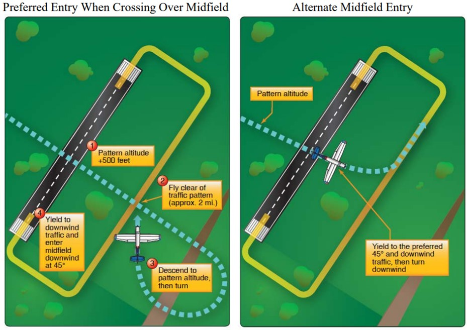 preferred entry when crossing over midfield alternate midfield entry